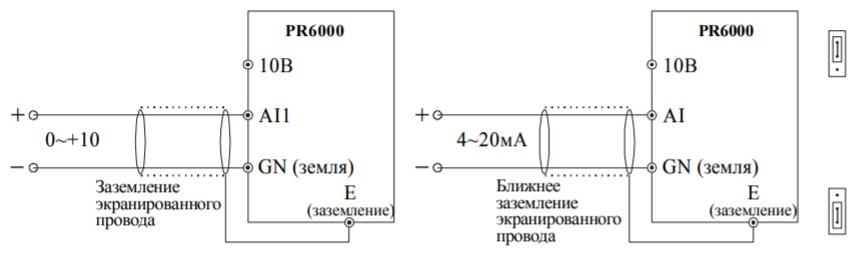 Аналоговые выходы преобразователя PR6000