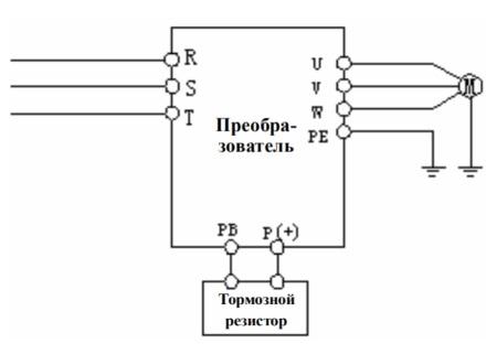Что такое дроссель в электронике