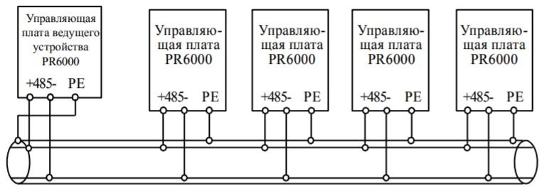 Управление ПЧ через интерфейс RS-485