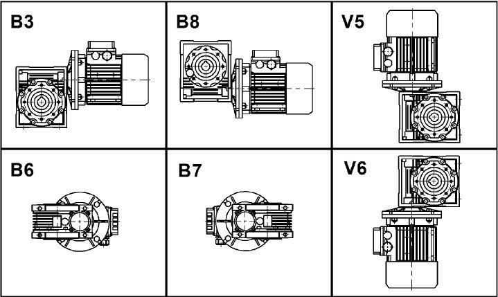 Монтажные позиции редуктора NMRV